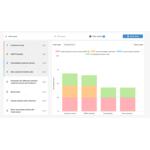 Viima Demo - Viima's idea evaluation dashboard