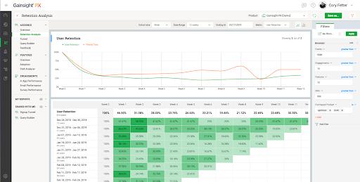 Gainsight PX Demo - Retention Analysis