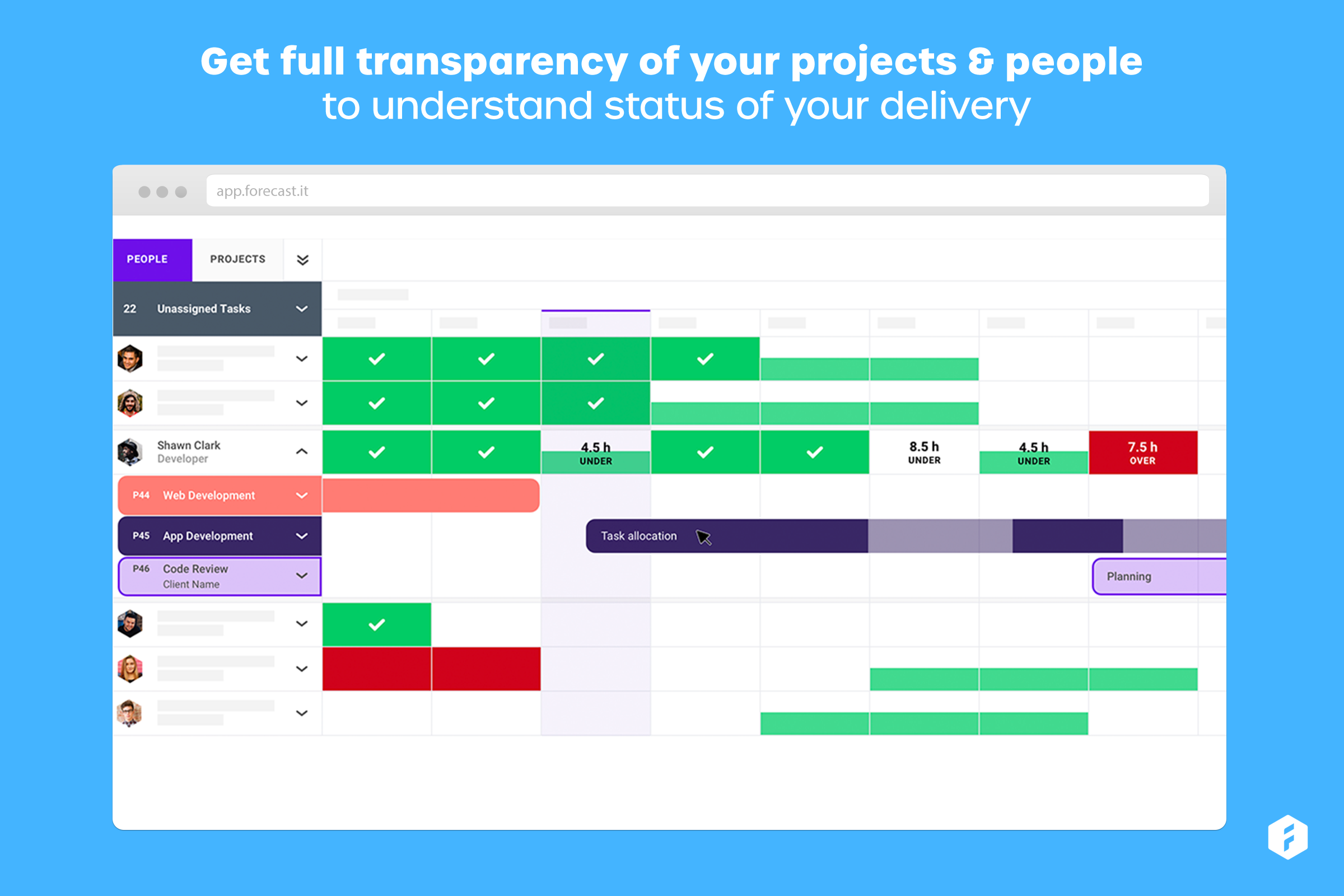 Forecast Demo - Manage business operations efficiently