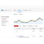 Google Ads Demo -