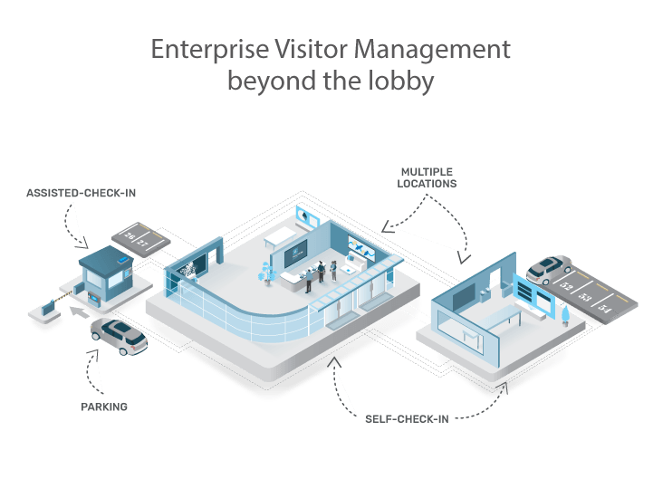 Traction Guest Demo - Enterprise Visitor Management goes beyond the lobby