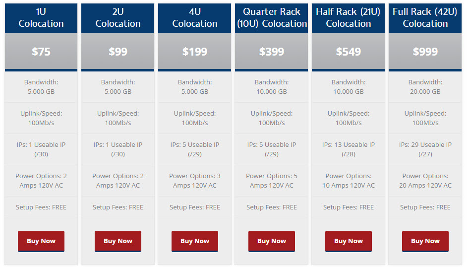 Colocation America Demo - Colocation Pricing