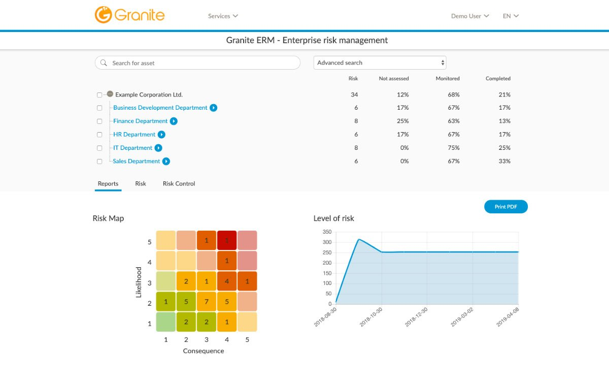 Granite Risk Management Demo - Automated reporting