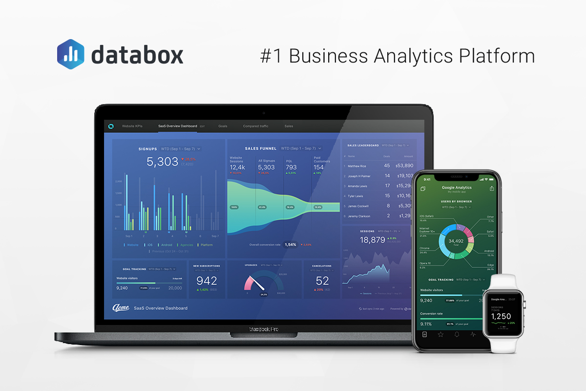 Databox Demo - Your KPIs, front and center