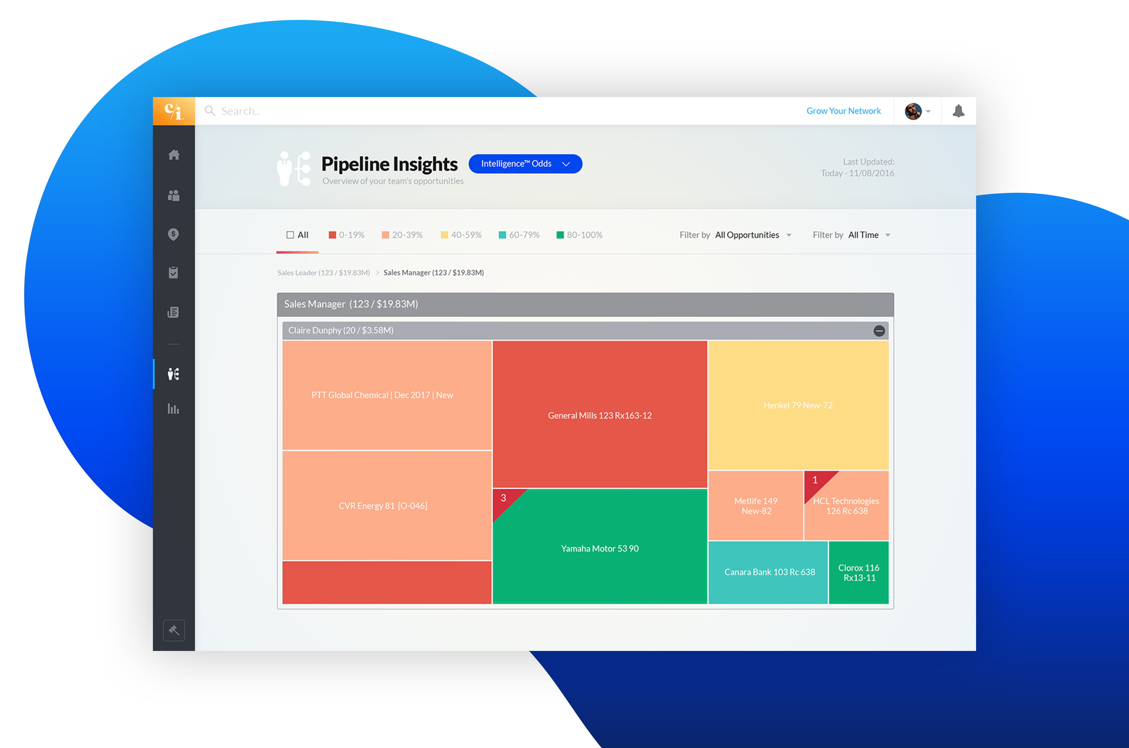 Collective[i] Demo - Manage Pipeline.png