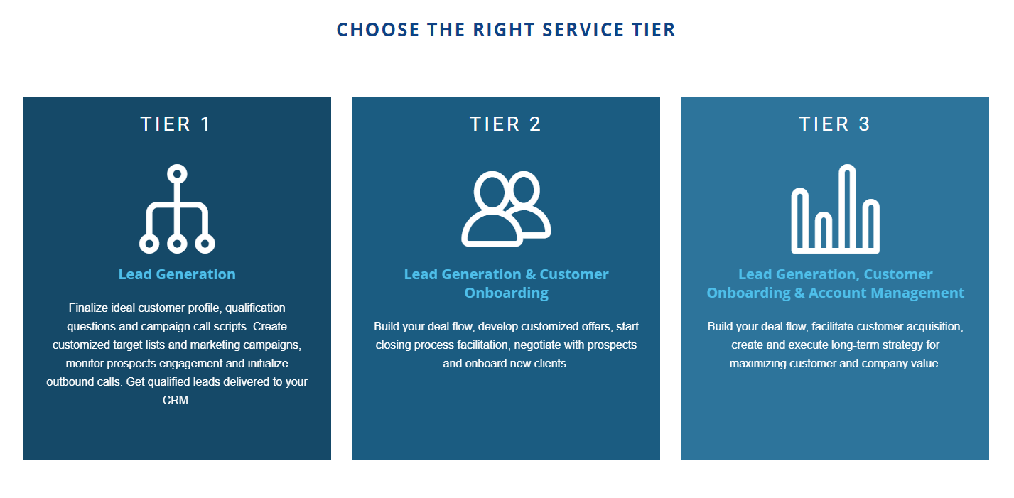 Martal Group Demo - service-tiers.png