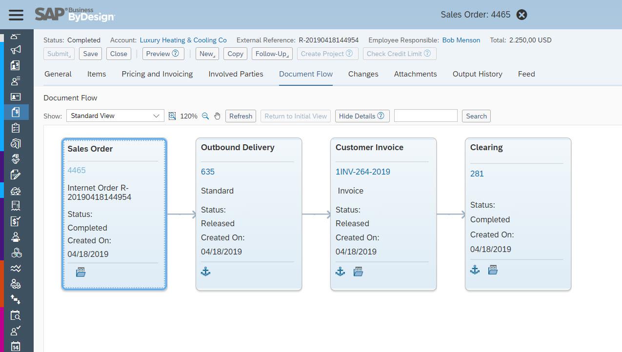 SAP Business ByDesign Demo - Document-Flow