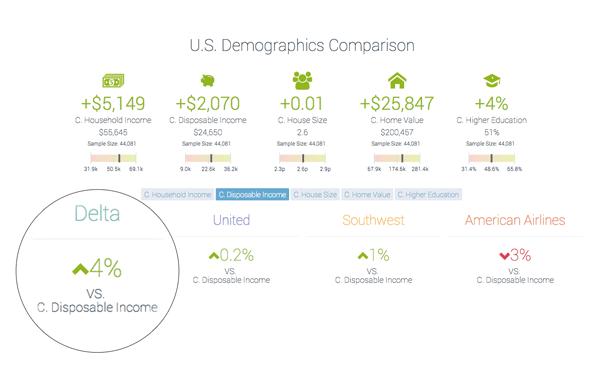 Infegy Atlas Demo - Deep Demographic Data