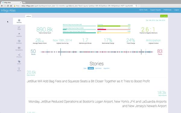 Jetblue social media analysis