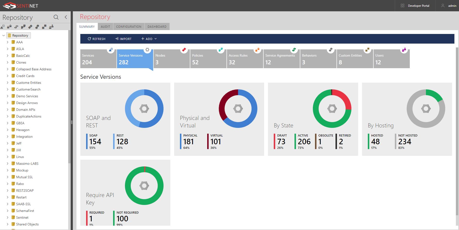 MuleSoft Anypoint Platform vs Sentinet | G2