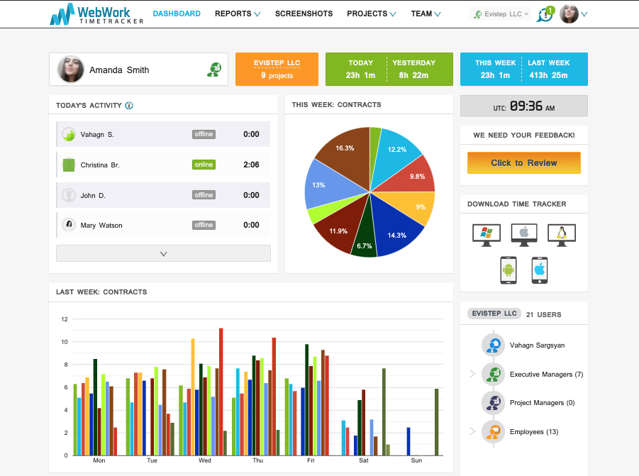 WebWork Time Tracker Demo - Real-time Dashboard