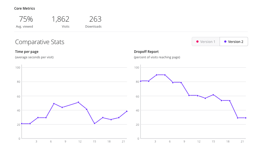 DocSend Demo - Document Version Analytics