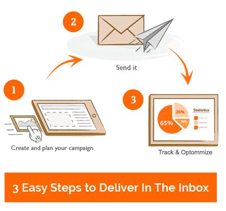 LionMailer Demo - LionMailer - Email Marketing services Provider