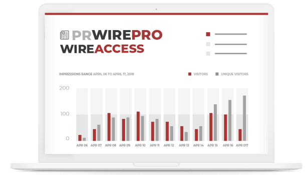 PR Wire Pro Reviews 2019: Details, Pricing, & Features   G2