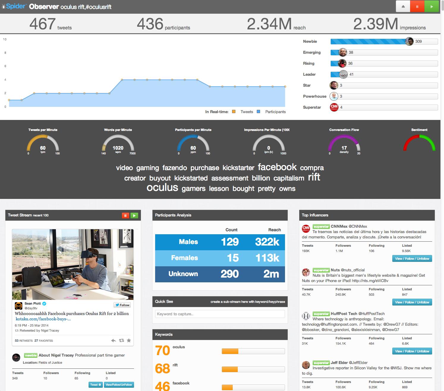 "SocialQube Demo - LiveAnalytics ""See your live stream analytics come to life"""