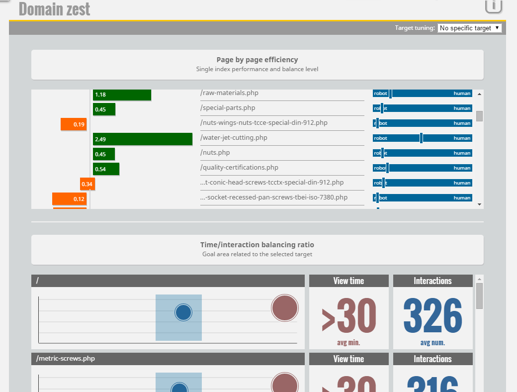Sloop1 Demo - Sloop1 - Domain Zest