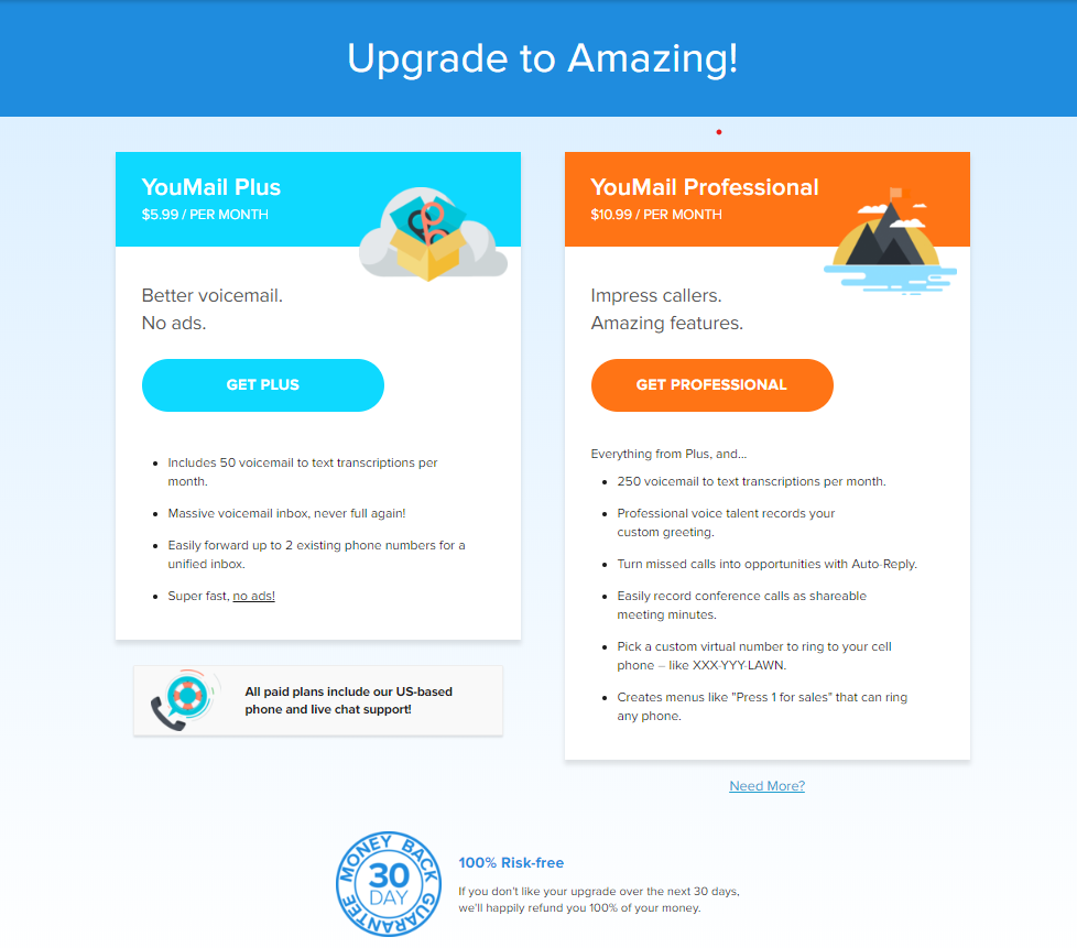 YouMail Reviews 2020: Details, Pricing, & Features