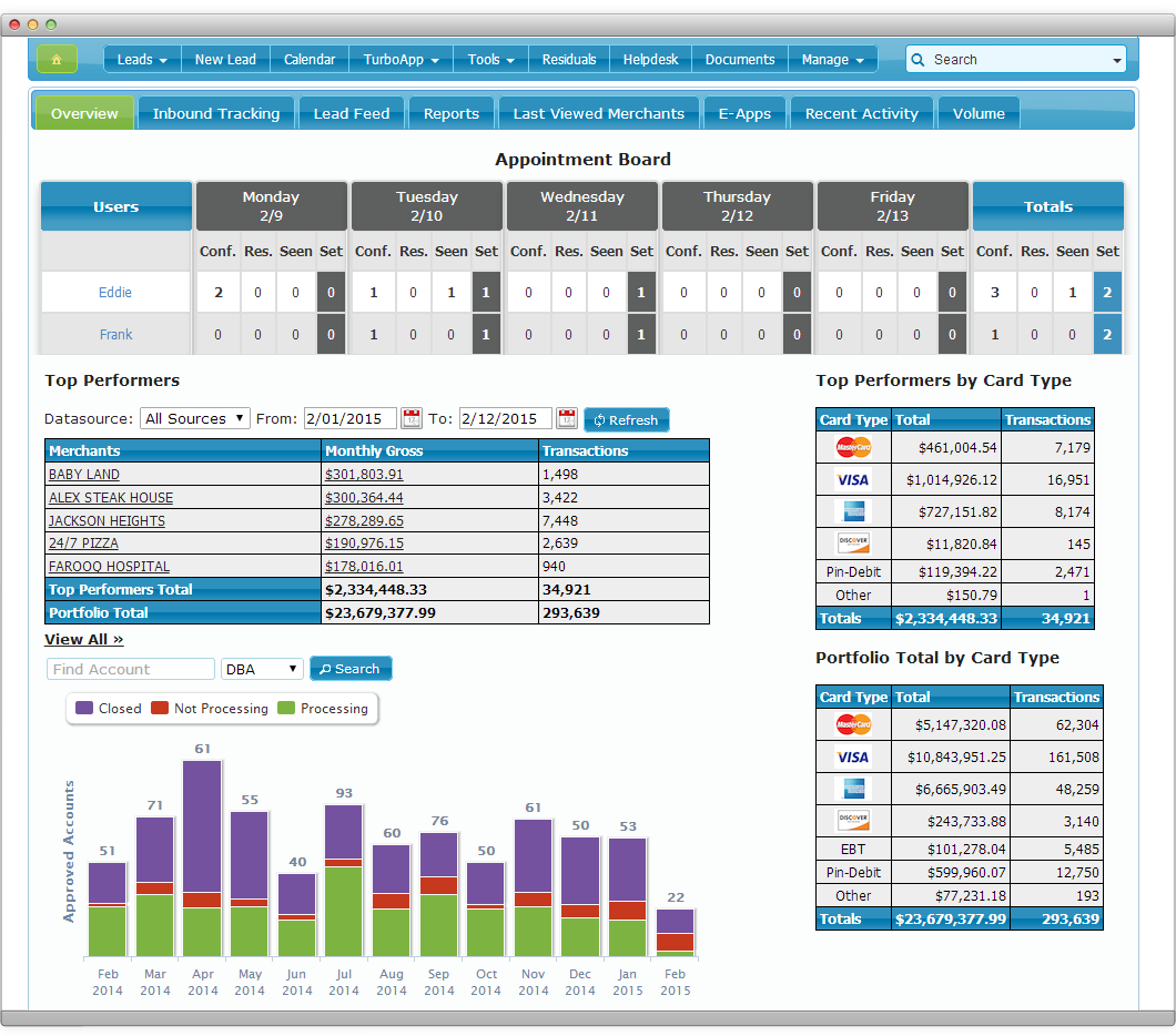 IRIS CRM Demo - Native support for managing portfolio activity from multiple data sources.