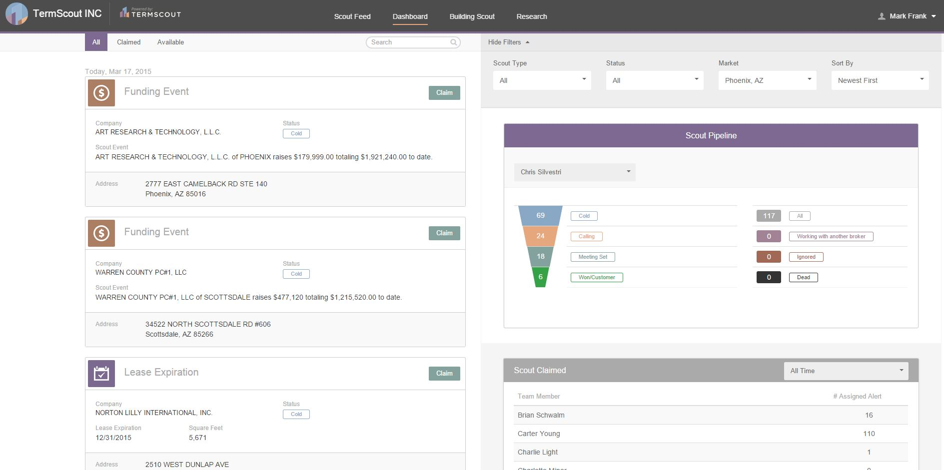 SaleScout Demo - ScoutFeed Manager Dashboard View
