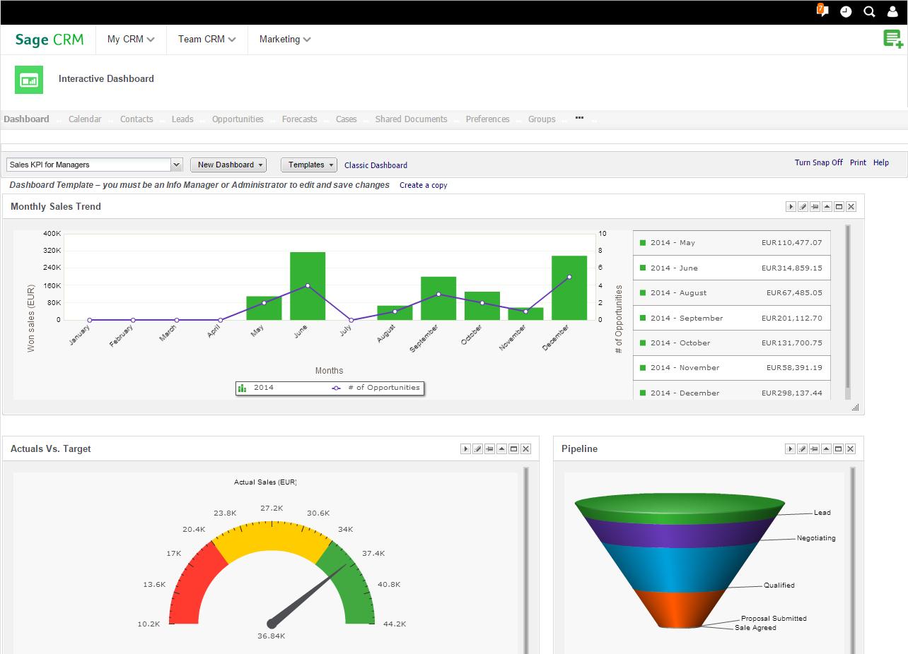 Sage CRM Demo - CEO Sales KPI Dashboard