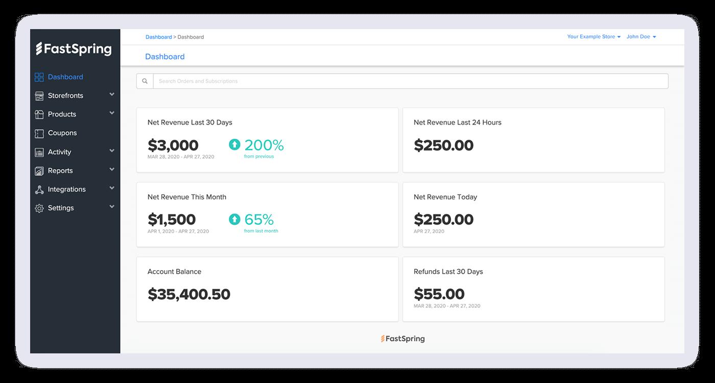 Screenshot of FastSpring platform