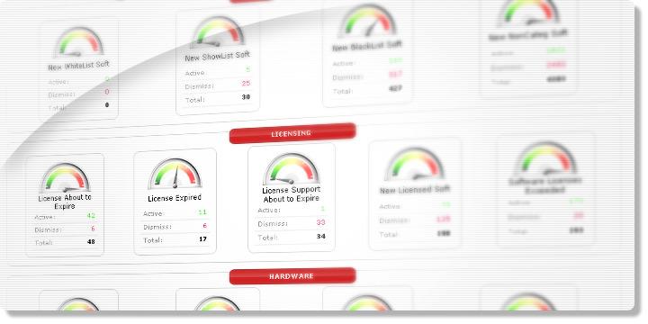 InvGate Assets Demo - IT Asset Change Management
