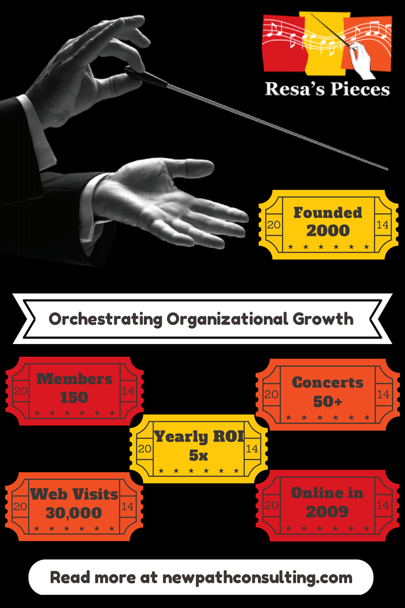 NewPath Consulting Demo - Resa's Pieces Infographic