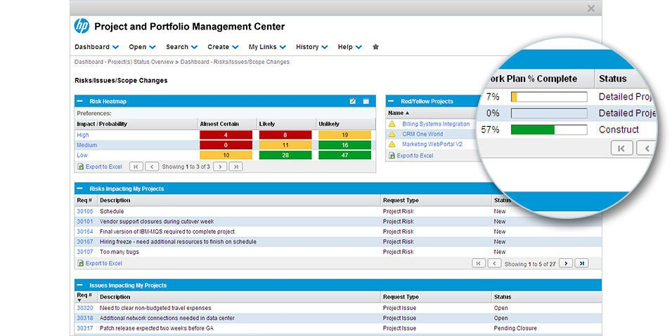 MicroFocus PPM Demo - Quick Identification