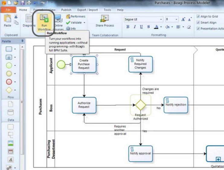 Bizagi BPM Suite Demo - Bizagi Modeler