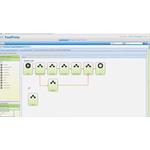 BMC FootPrints Service Core Demo - BMC