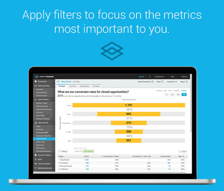 InsightSquared Demo - Apply filters to focus on the metrics most important to you.