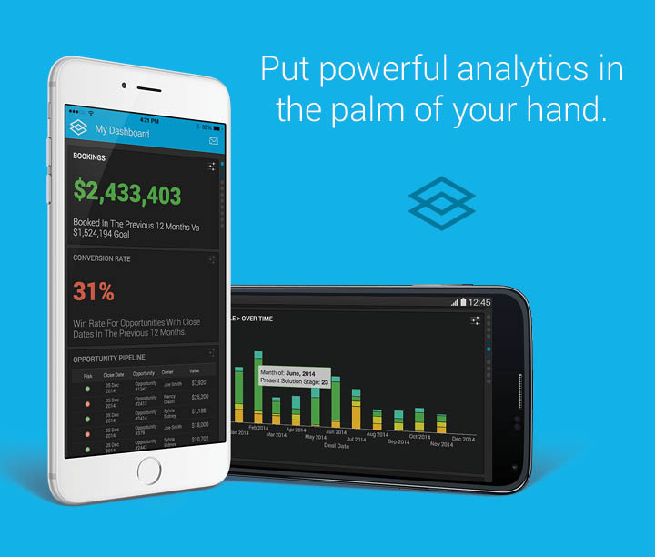 InsightSquared Demo - Put powerful analytics in the palm of your hand.