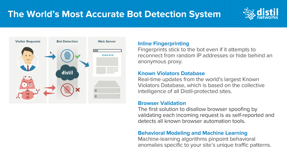 Distil Networks Demo - The World's Most Accurate Bot Detection and Mitigation Solution