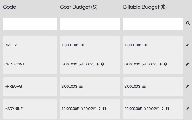 Cronforce Demo - Billable & Cost Rates