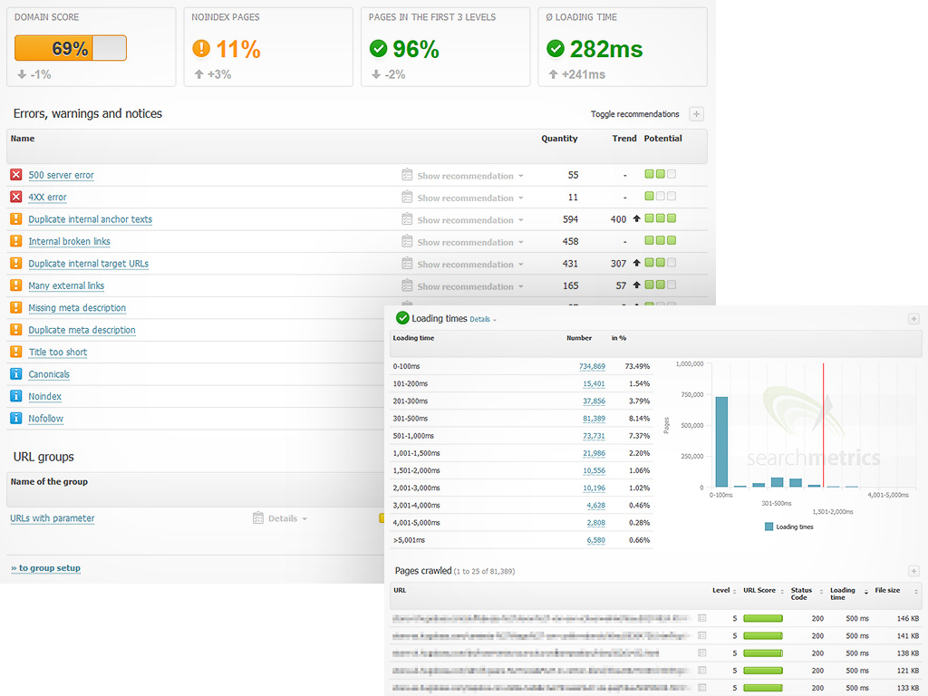 Searchmetrics Demo - Site Structure Optimization