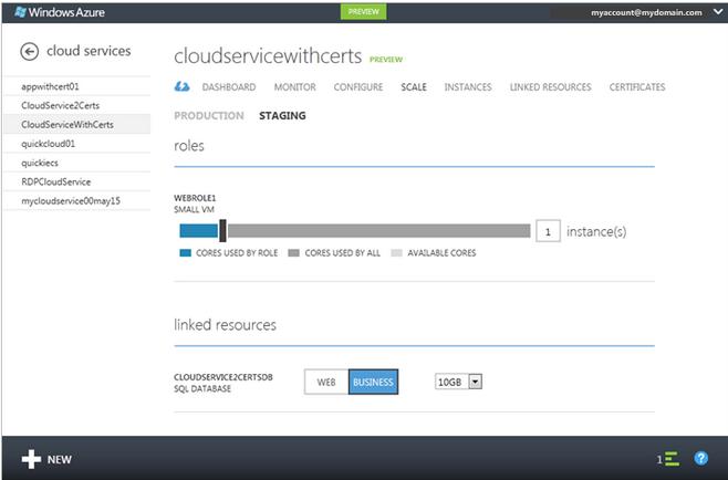 Microsoft Azure Demo - Azure