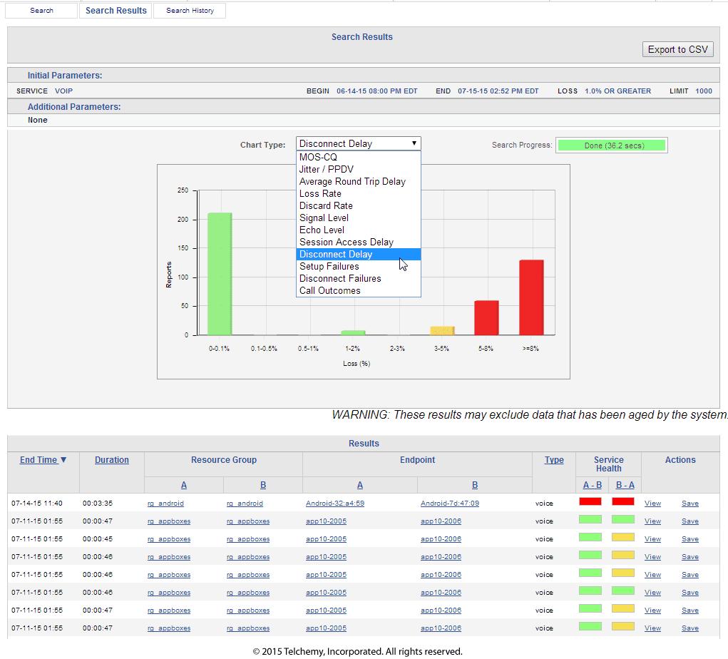 SQmediator Demo - SQmediator Record Search and Drill-down