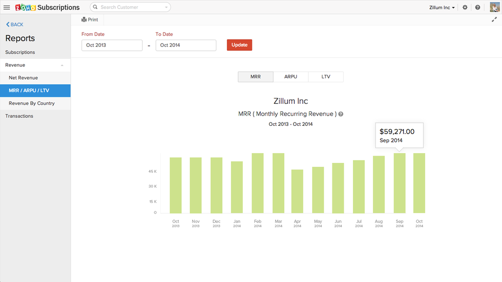 Zoho Subscriptions Demo - Subscription Reports