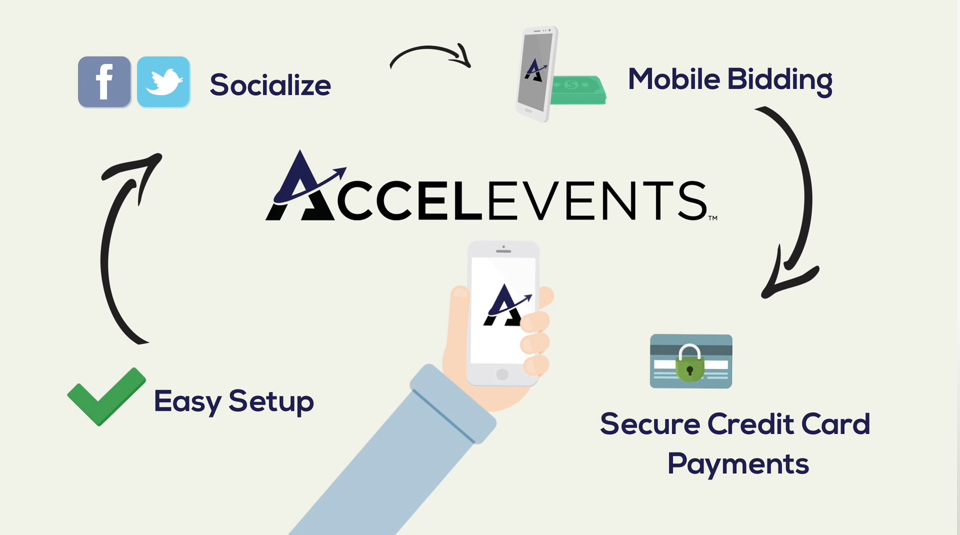 Accelevents Mobile Auctions Demo - Mobilize Your Cause