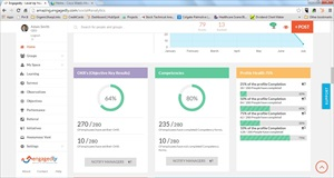 Engagedly Demo - HR Analytics