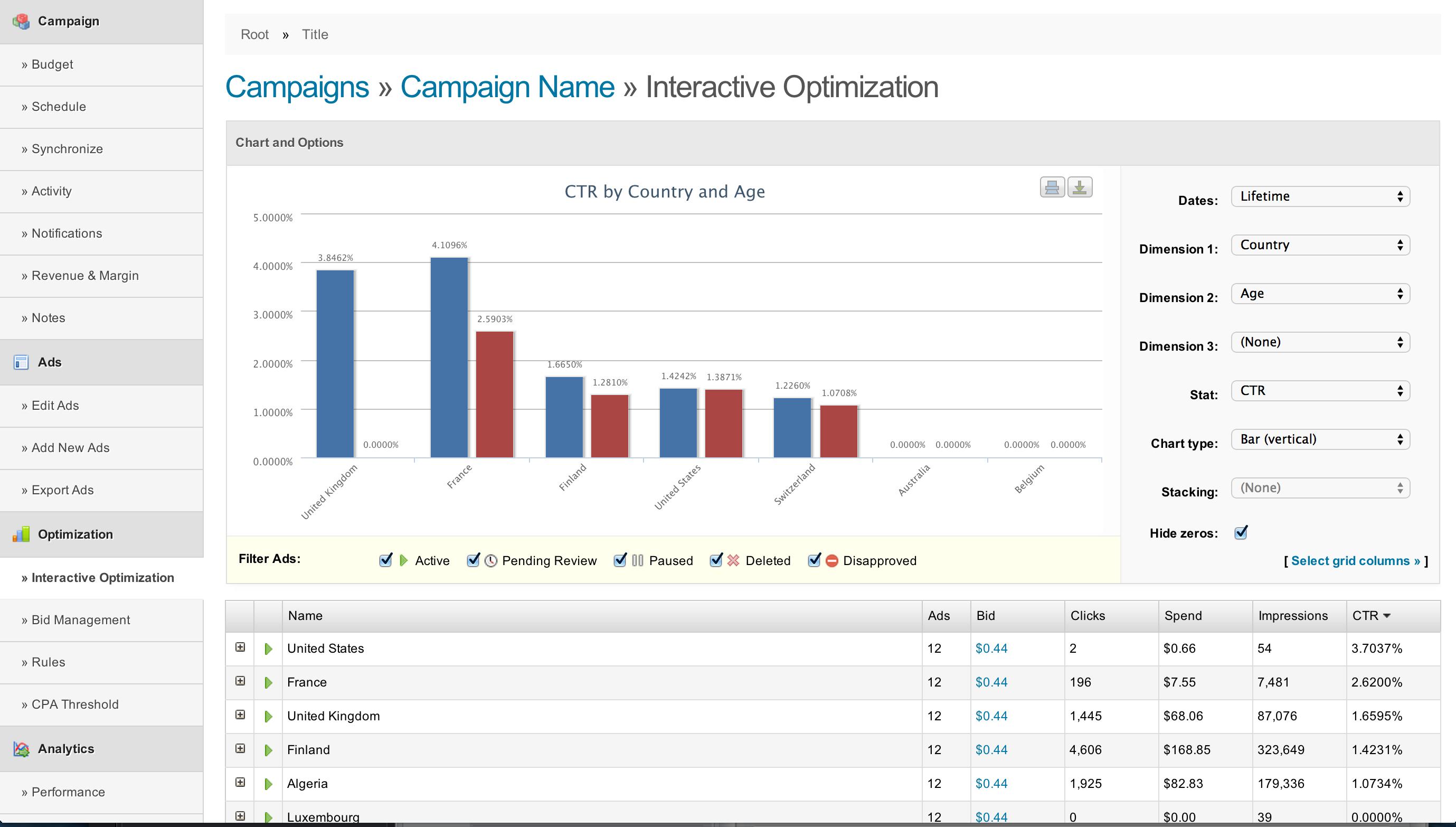 Salesforce Advertising Studio Demo - Optimization Center