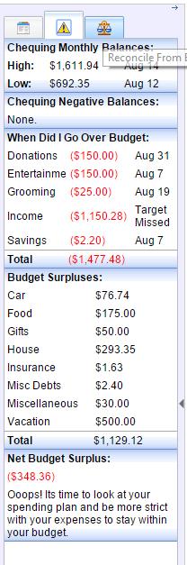 CalendarBudget Demo - Budget Alerts