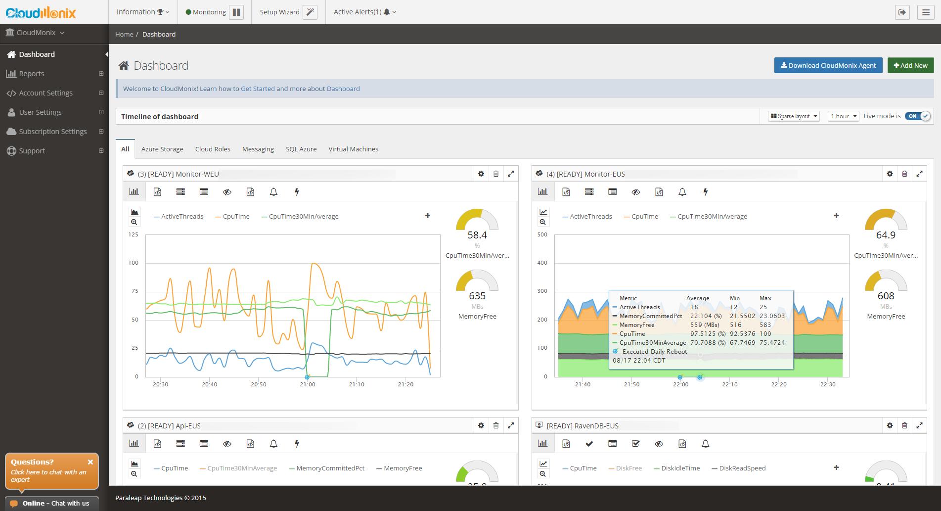 CloudMonix Demo - Dashboard view