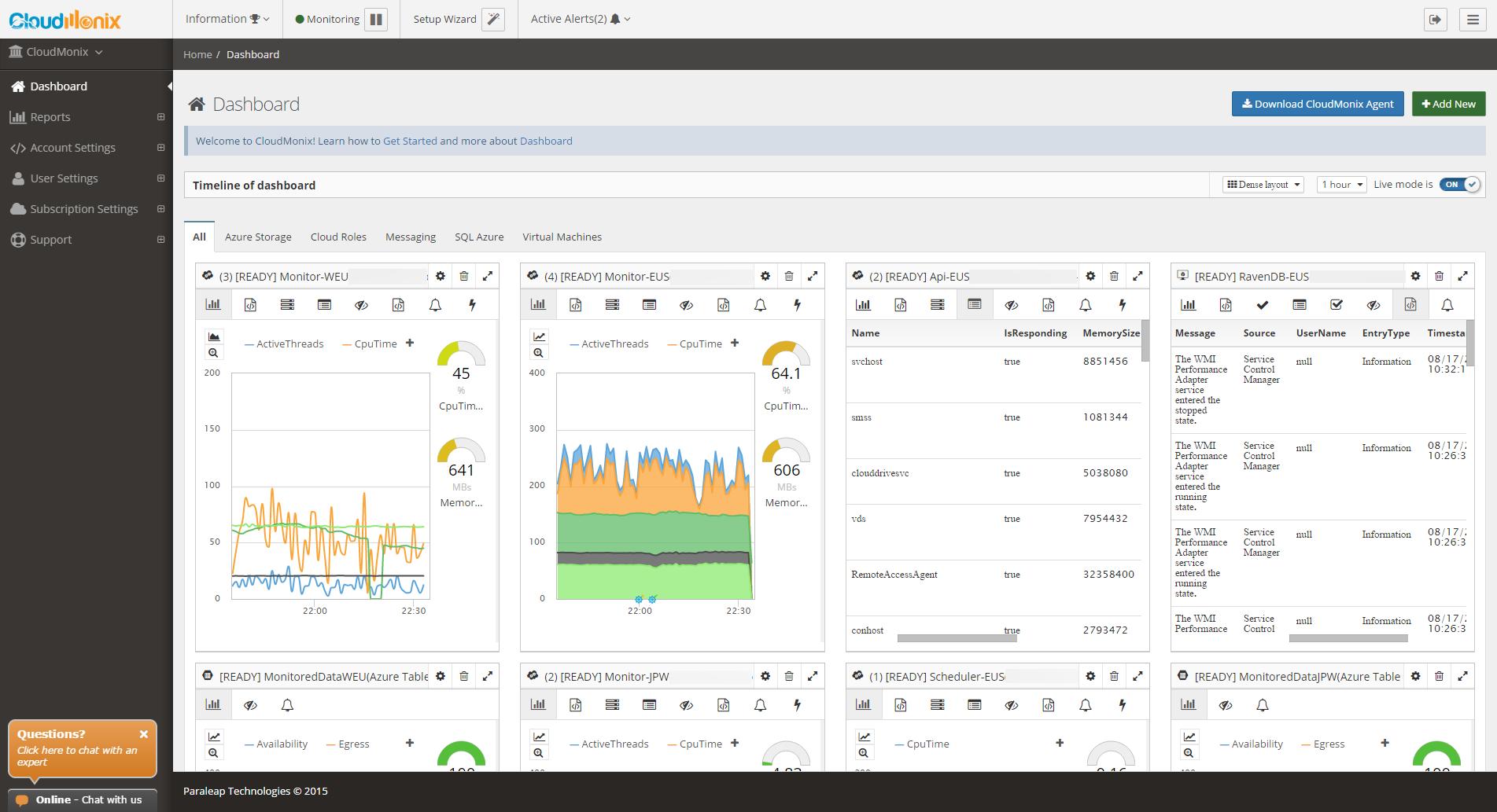 CloudMonix Demo - Dashboard View (condensed)