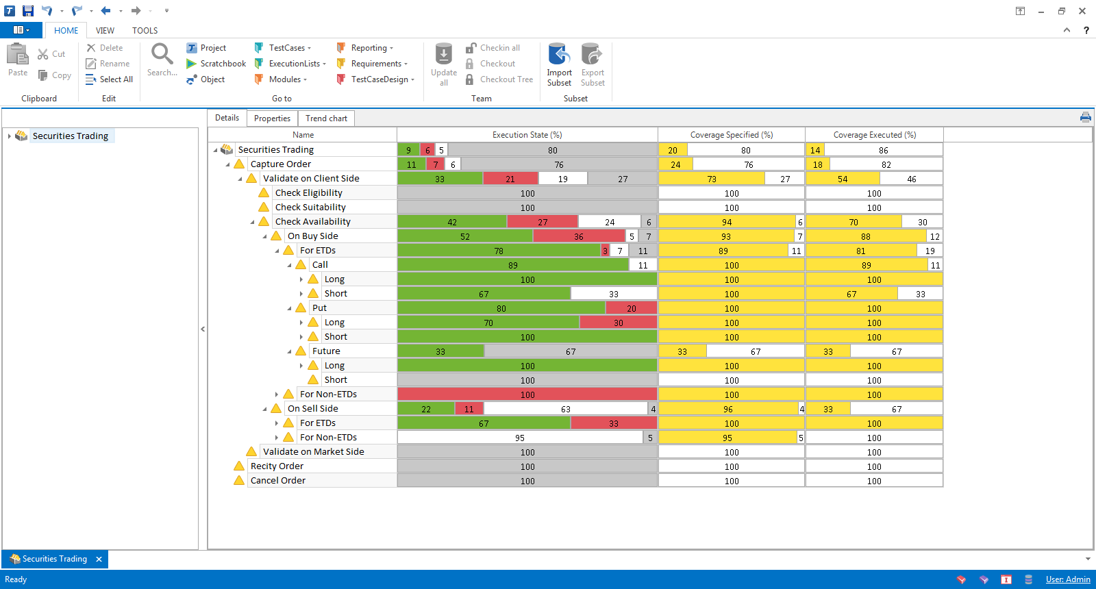 Tosca Testsuite Demo - Requirements Management and Recording