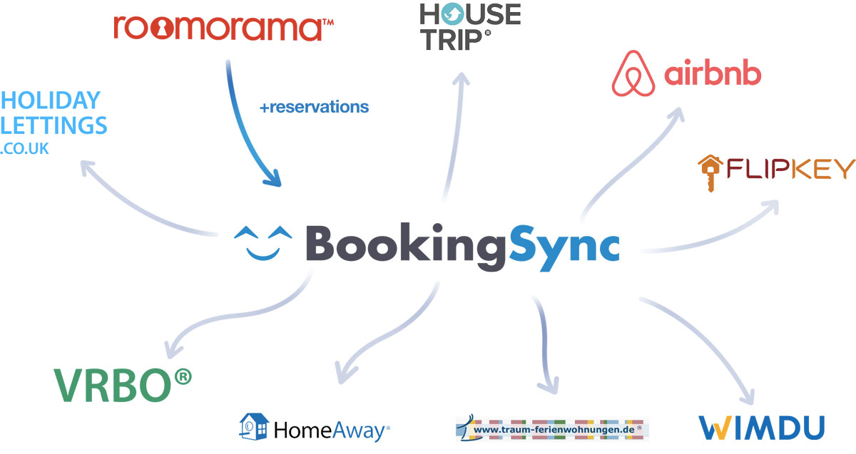 BookingSync Demo - BookingSync Channel Manager