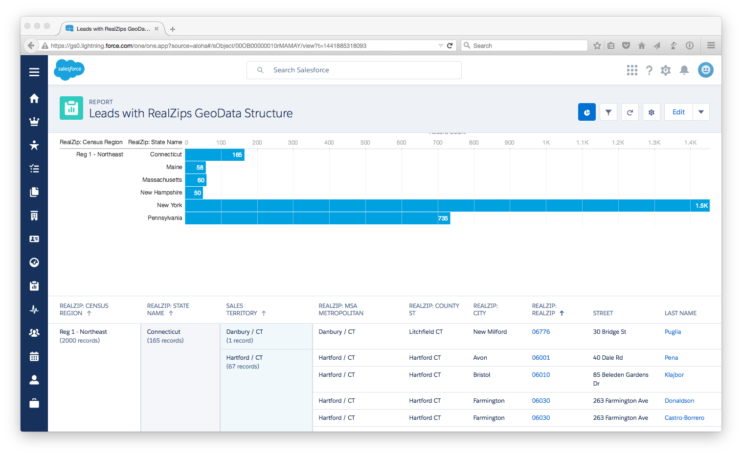 RealZips GeoData Platform for Salesforce.com Demo - RealZips GeoData for Salesforce Lightning Reports