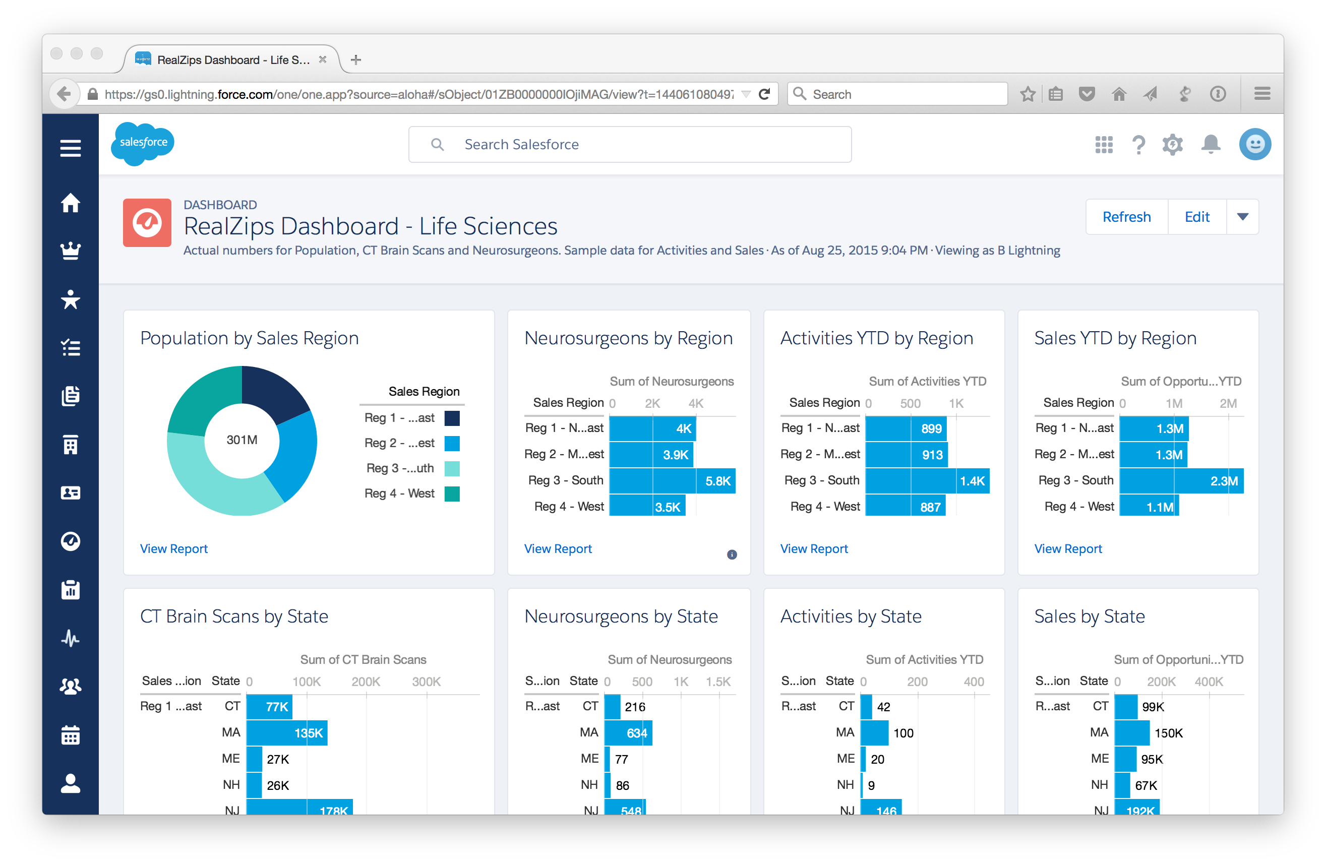 RealZips GeoData Platform for Salesforce.com Demo - RealZips GeoDta for Salesforce Lightning Dashboard