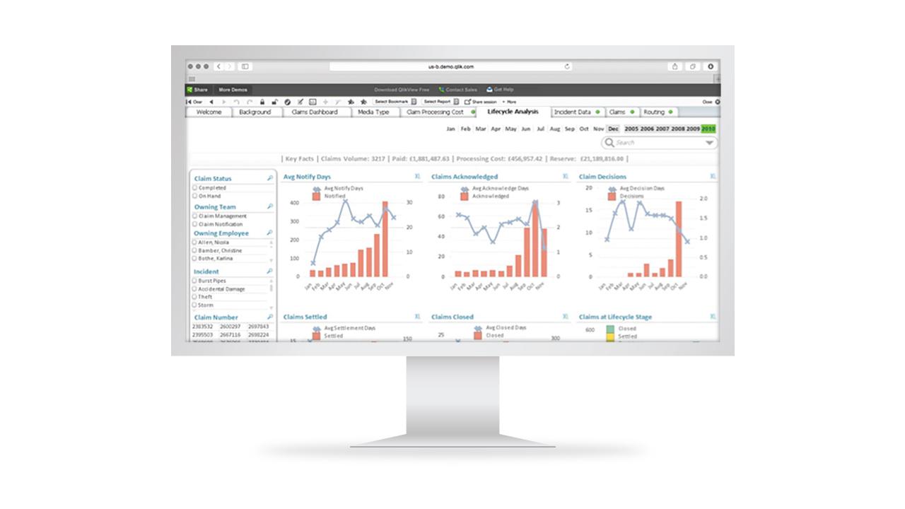 Qlik Sense vs Tableau Desktop | G2