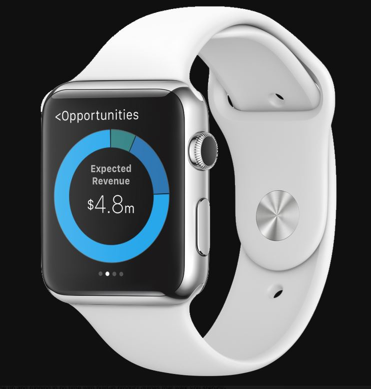 SAP Digital CRM Demo - For your Apple Watch